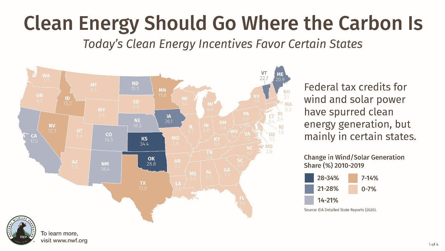 Clean Energy Infographic